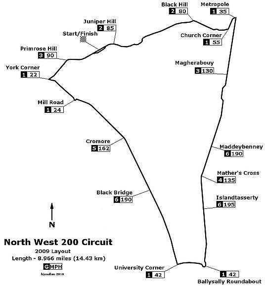 Mapa del circuito urbano de la North West 200