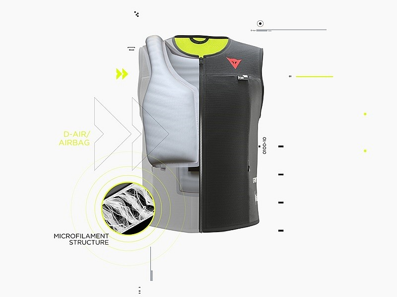 Tecnología Dainese Smart Jacket